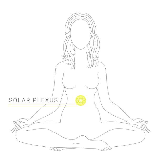 Indicating the location of the solar plexus chakra symbol on a female body diagram in a sitting lotus position.