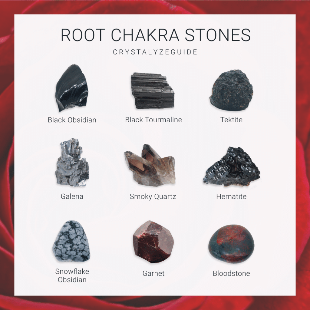 Root Chakra Stones Infographic