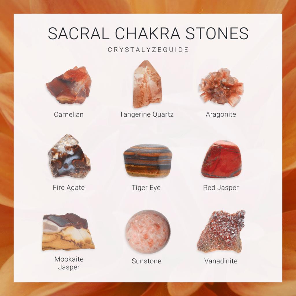 Sacral Chakra Stones Infographic