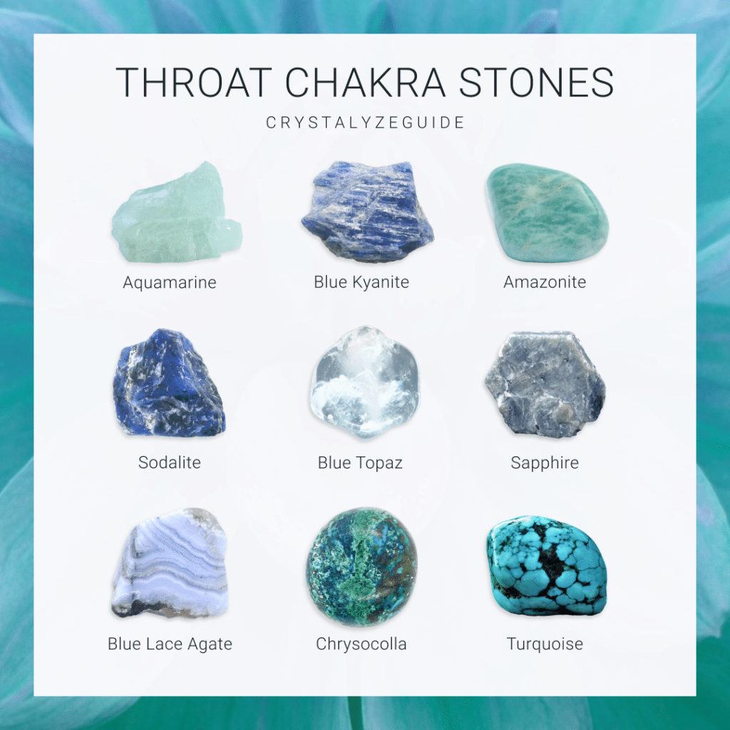 Throat Chakra Stones Infographic