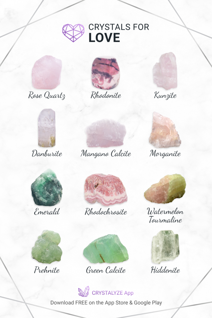 Crystals for Love Infographic Poster