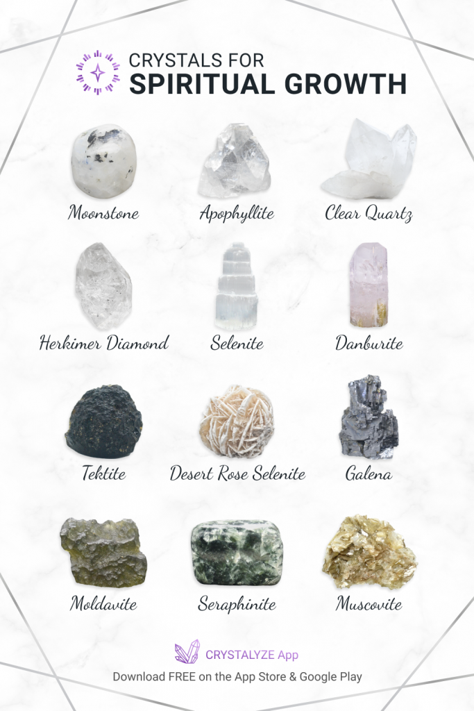 Crystals for Spiritual Growth Infographic Poster